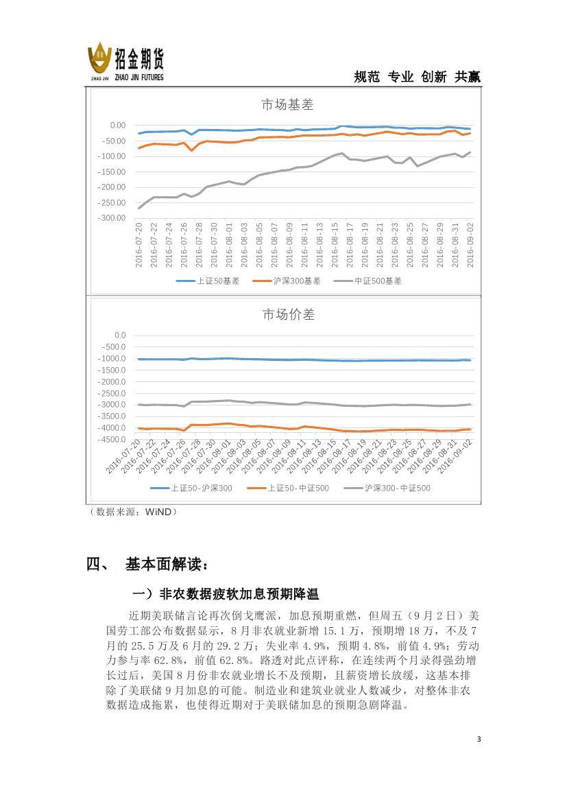 招金期货股指期货周报《加息预期降温 经济维稳复苏》