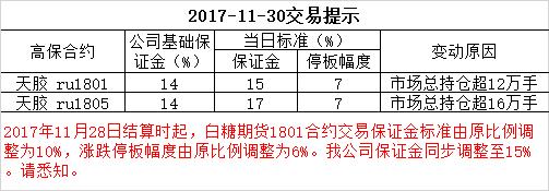 2017-11-30交易提示