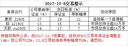 2017-12-8交易提示