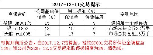 2017-12-11交易提示