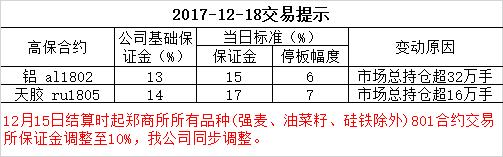 2017-12-18交易提示