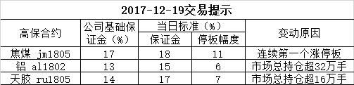 2017-12-19交易提示