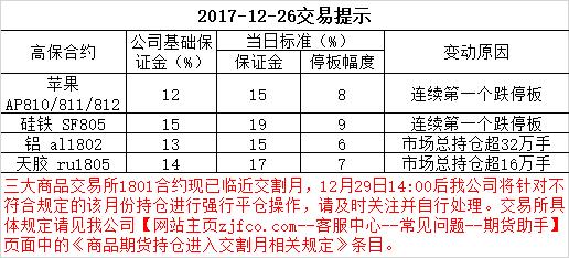 2017-12-26交易提示