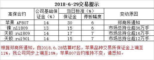 2018-6-29交易提示