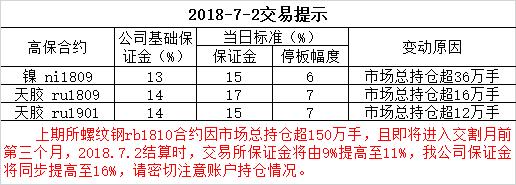 2018-7-2交易提示