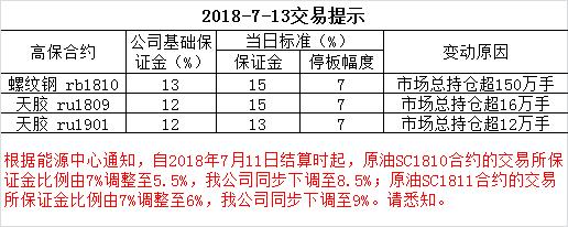 2018-7-13交易提示