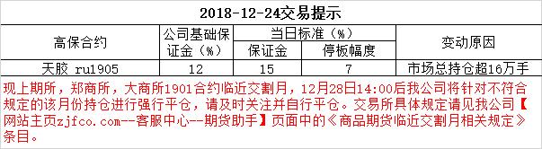 2018-12-24交易提示