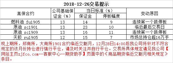 2018-12-26交易提示