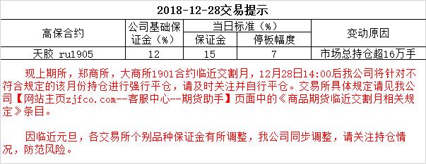 2018-12-28交易提示